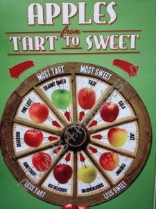 Apple chart PLUS 150 apple recipes in every meal category
